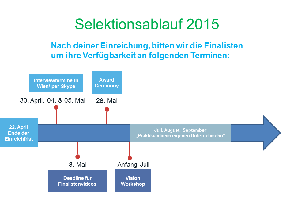 Timeline 2015 Graphic Selection
